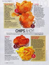 femina cuisine chips ahoy femina nov 2012 taste id akhila vijaykumar