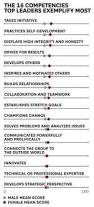 Where To Put Languages On Resume Resume Writing Action Verbs Powerful Verbs That Will Make Your