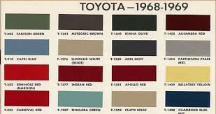 color code toyota 28 images 2000 toyota paint charts and color
