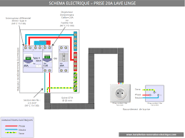 schema electrique cuisine le schéma électrique des circuits spécialisés la prise 20a