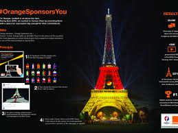 The Eiffel Tower by Orange Orange Lights Up The Eiffel Tower Clios