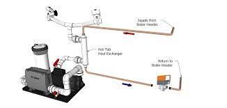 jacuzzi pump wiring diagram jacuzzi light wiring diagram wiring