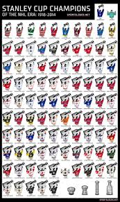 best 25 nhl blackhawks ideas on pinterest did the blackhawks