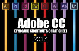 Tip Sheet For Your Creative The Adobe Creative Cloud Keyboard Shortcuts Sheet