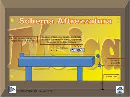 carrello a cuscino d principio di conservazione dell energia meccanica ppt