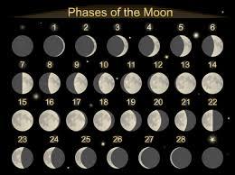 biblical calendar lunar calendar research lunar calendar vs biblical calendar