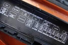 1992 jeep wrangler horn wiring diagram wiring diagram