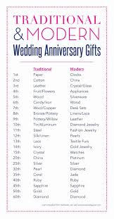 3rd anniversary gift ideas for him awesome 16th wedding anniversary gifts for him ideas styles