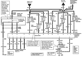 1995 ford ranger wiring diagram floralfrocks