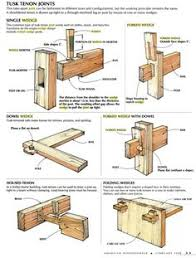 Woodworking Bench Plans by Woodworking Bench Plans 18th Century Roubo Workbench Sees
