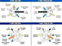 electric trailer brake wiring harness 6 and 7 way plugs wiring