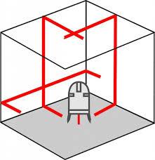 proliner 2v crosslinear laser 3 lines set adaintruments