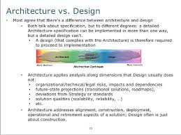 Home Designer Architectural Vs Suite An Introduction To Fundamental Architecture Concepts