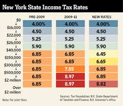 nys tax table new york state income tax table brokeasshome