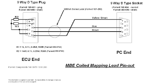 diagrams 1155622 rs232 to usb wire diagram u2013 visca rs 232c cable