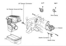 1999 corolla engine diagram 1999 wiring diagrams instruction