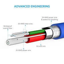 anker powerline lightning apple mfi certified lightning cable