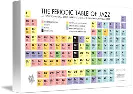 Ni On The Periodic Table The Periodic Table Of Jazz By David Marriott Jr