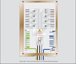 emsd installation guidelines 538