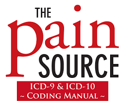 Icd 9 Blind Ultrasound Guided Versus Palpation Guided Acromioclavicular Joint
