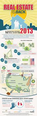 infographic california real estate market improvingthe linda kay s real estate experience