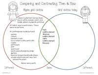 13 best graphic organizers images on graphic