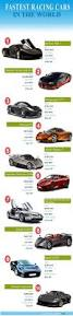best 25 free racing ideas on pinterest racing games free race