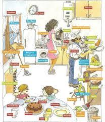dans la cuisine la cuisine learning language and learning