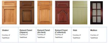 pictures of kitchen cabinet door styles choosing a door style for your kitchen cabinetry