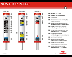 Ttc Subway Map by New Stop Poles And Maps For Ttc Surface Routes U2013 Steve Munro