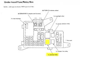 2003 honda accord alternator wiring diagram wiring diagram