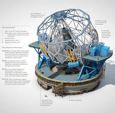 blog future timeline technology singularity 2020 2050