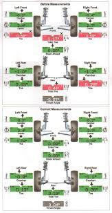 lexus alignment warranty wheel front end alignment longmont best auto longmont