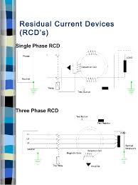 wiring diagram wiring diagram 3 phase rcd of the distribution