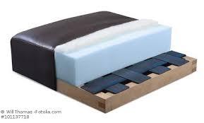 federkern sofa sofa vergleich und kaufberatung federkern vs schaumstoff