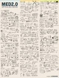 how to sketchnote science u2013 brain bonbons