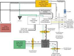 jayco camper wiring diagram efcaviation com