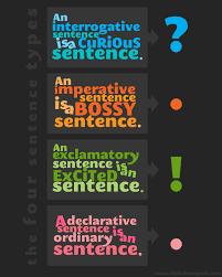 types of sentences lessons tes teach
