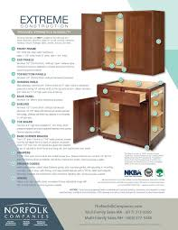 Kitchen Cabinet Association Multi Family Kitchen Cabinets The Norfolk Companies