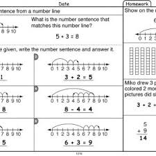 counting with multiple representations kelpies
