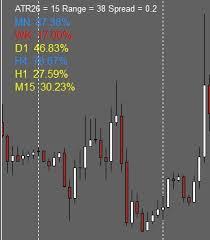 bid rate is bid price in forex