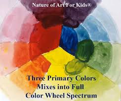 how to buy quality safe paints for kids official blog for