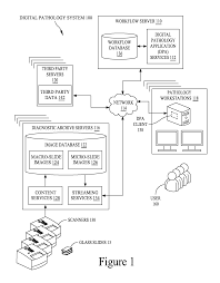 patent us8463741 digital pathology system google patents