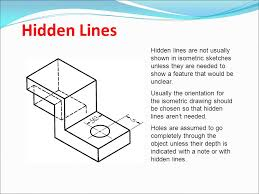 pictorial drawings ppt video online download