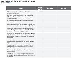 coaching plan template training plan template example training