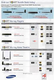 blu ray player and home theater system samsung best denki blu ray player home theatre systems it show