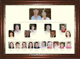 family tree portraits home page