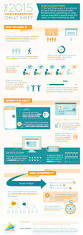 Design This Home Time Cheats 2015 Video Marketing Cheat Sheet Infographic Animoto Blog