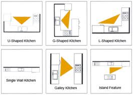 kitchen triangle design with island type of kitchen work triangle kitchen work