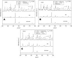 steam oxidation of fe u2010based materials intechopen